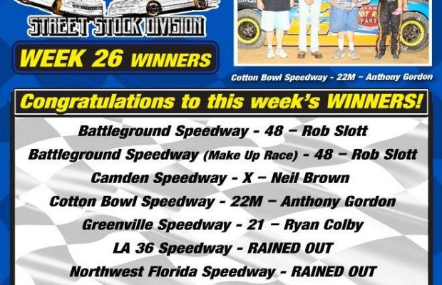 NeSMITH PERFORMANCE PARTS STREET STOCK DIVISION WEEK 26 ROUND UP
